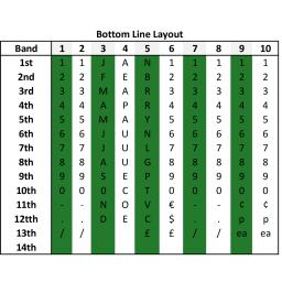 LYNX-DBC20-Band Layout-Bottom.jpg