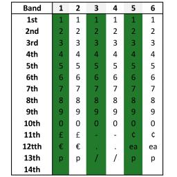 LYNX-DBC6-Band Layout J.jpg