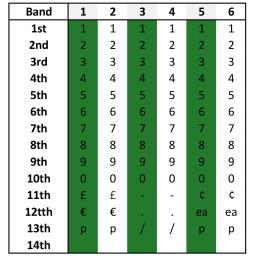PUMA-PJ6-Band Layout.jpg