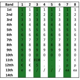 LYNX-DBC8-Band Layout J.jpg