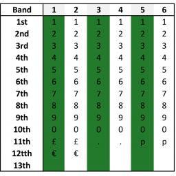 LYNX-CM6-Band Layout J.jpg