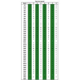 LYNX-S16A-Band Layout-Top.jpg