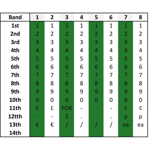 PUMA-PJH8-Band Layout.jpg