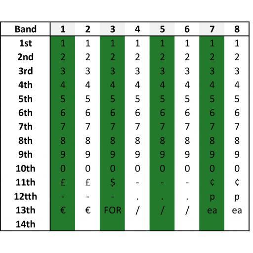 PUMA-PJ8-Band Layout.jpg
