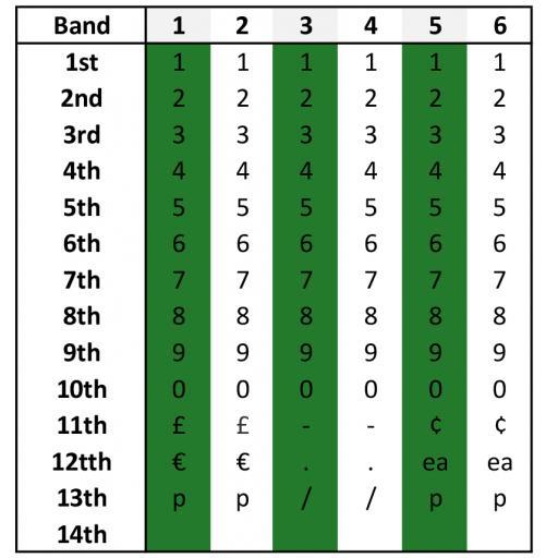 PUMA-PJH6-Band Layout.jpg