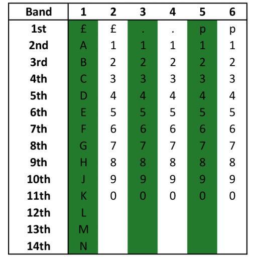 SATO-S26-Band Layout.jpg