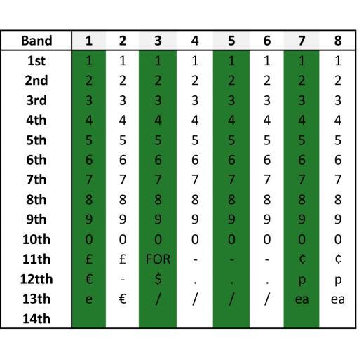 LYNX-DBH8-Band Layout J.jpg