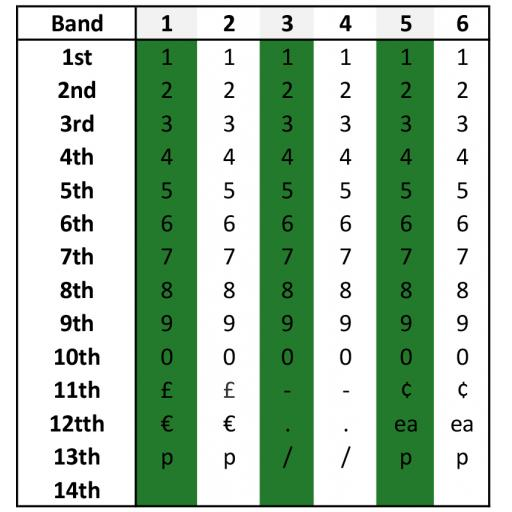 LYNX-DBH6-Band Layout J.jpg