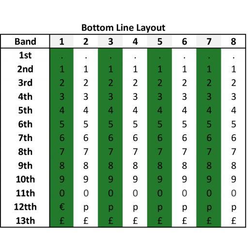 MONARCH-1136-Band Layout-Bottom.jpg